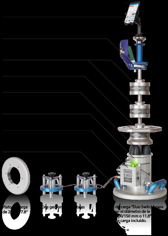 deflectómetro de impacto liviano con geophones